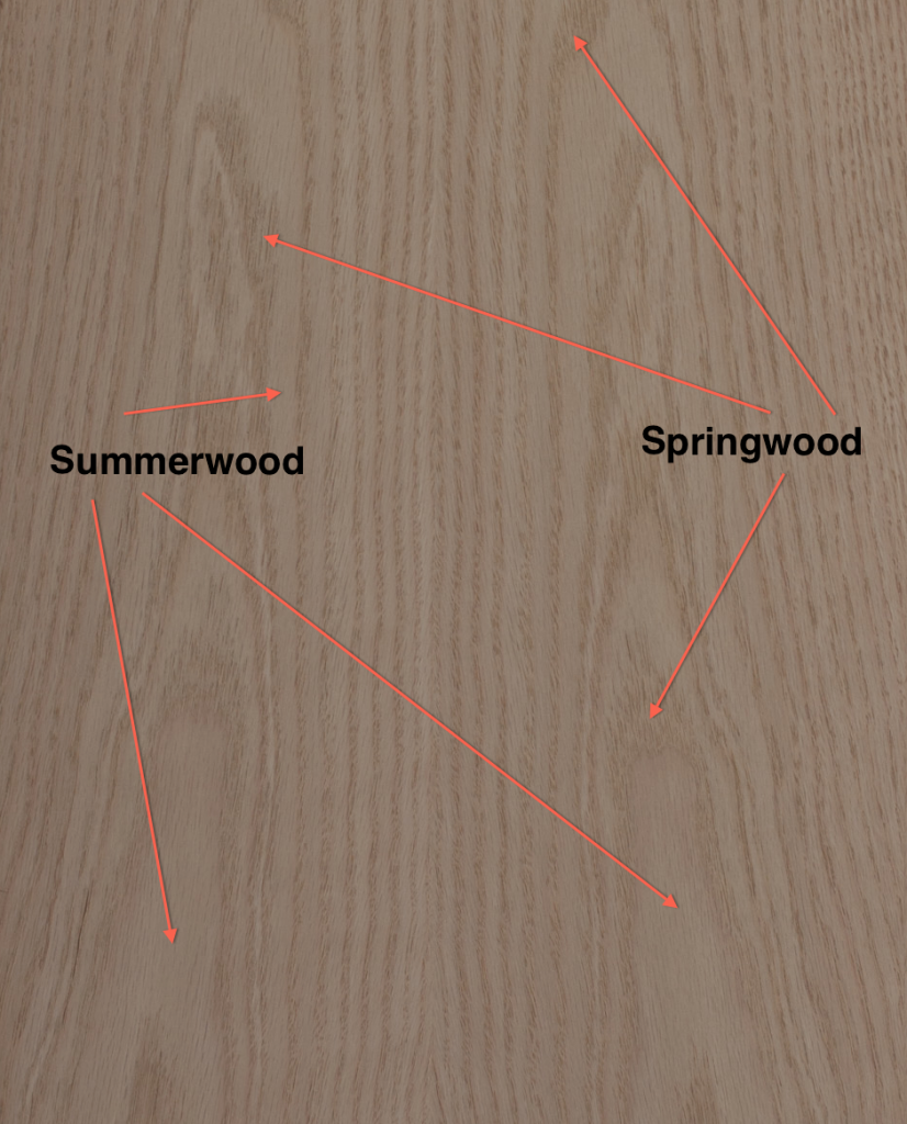 Summerwood - Springwood