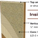 What is a Solid Core Door–July 2014 DHI magazine